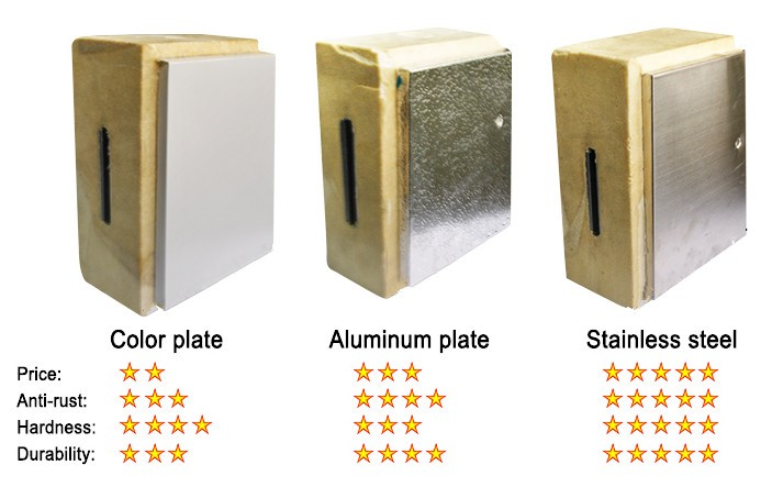 PU pannel Stainless steel cover:0.5mm/0.6mm
